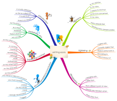 Download free English mind map templates and examples | Biggerplate