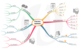 Project Status Report Mind Map
