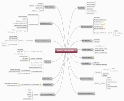 Download free business mind map templates and examples biggerplate business plan template cheaphphosting Image collections