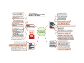 Download free Social Sciences mind map templates and