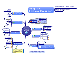 download free business mind map templates and examples biggerplate